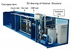 SunSurfs  Sewage Treatment Machine